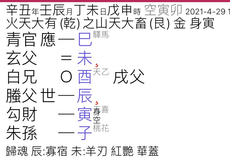 断易(五行易)の画面